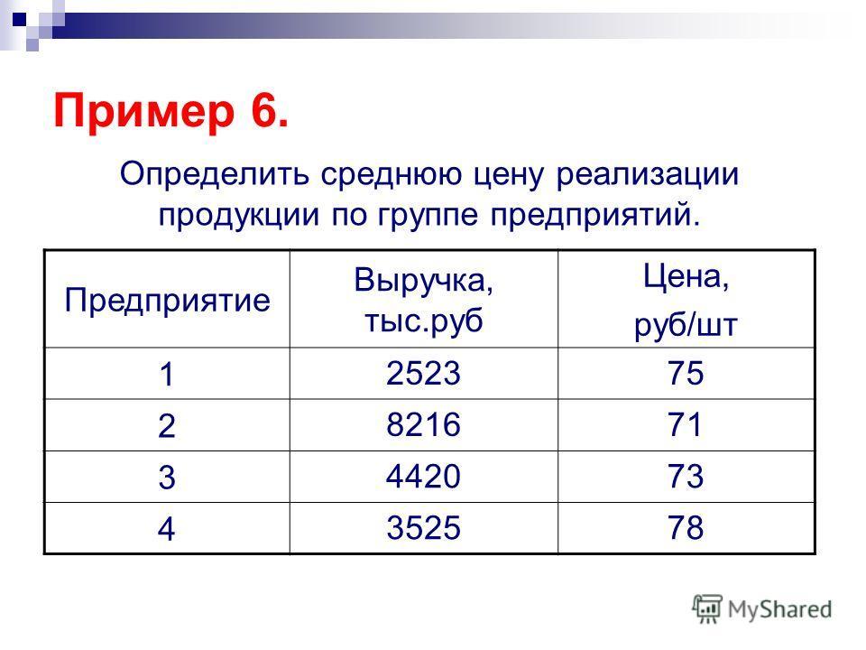 Пример 6. Определить среднюю цену реализации продукции по группе предприятий. Предприятие Выручка, тыс.руб Цена, руб/шт 1 252375 2 821671 3 442073 4 352578