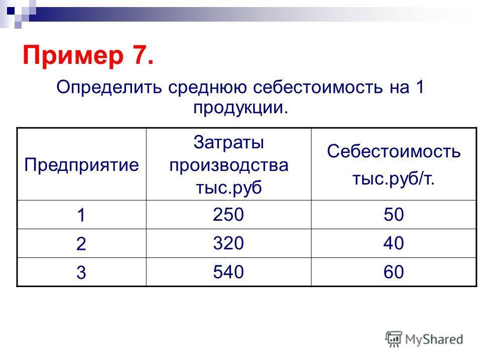 Пример 7. Определить среднюю себестоимость на 1 продукции. Предприятие Затраты производства тыс.руб Себестоимость тыс.руб/т. 1 25050 2 32040 3 54060