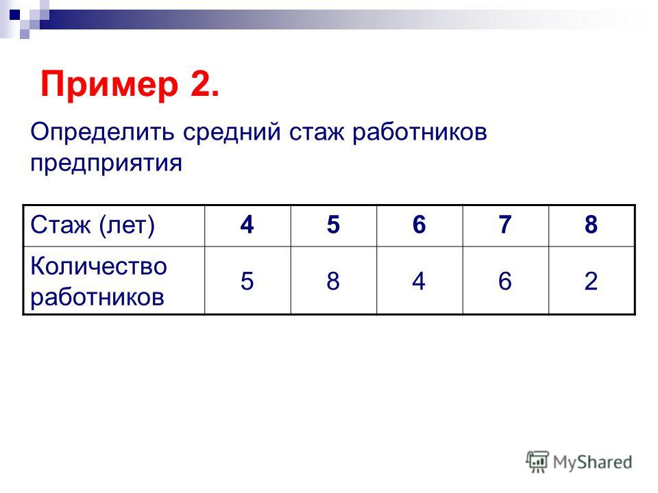 Пример 2. Определить средний стаж работников предприятия Стаж (лет)45678 Количество работников 58462