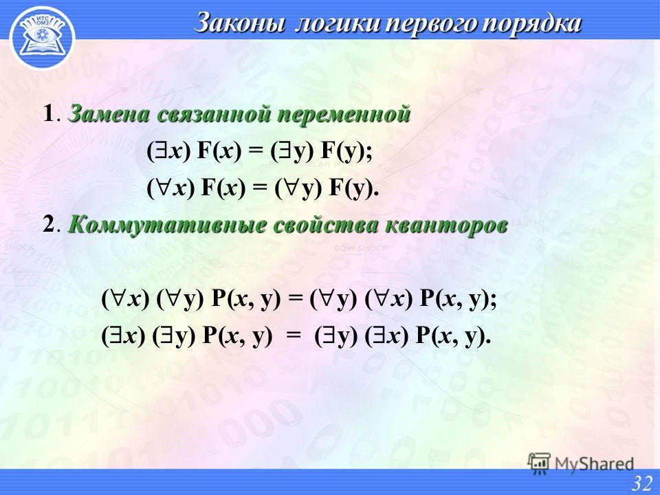 Замена связанной переменной 1. Замена связанной переменной ( x) F(x) = ( y) F(y); ( x) F(x) = ( y) F(y). Коммутативные свойства кванторов 2. Коммутативные свойства кванторов ( x) ( y) P(x, y) = ( y) ( x) P(x, y); ( x) ( y) P(x, y) = ( y) ( x) P(x, y)