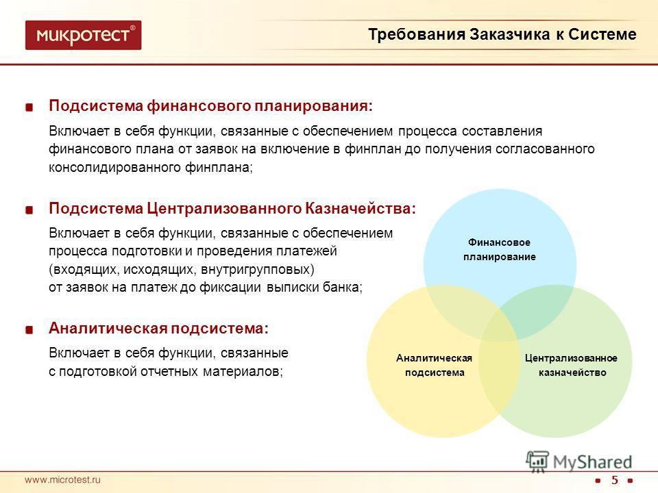 Требования Заказчика к Системе Подсистема финансового планирования: Включает в себя функции, связанные с обеспечением процесса составления финансового плана от заявок на включение в финплан до получения согласованного консолидированного финплана; Под