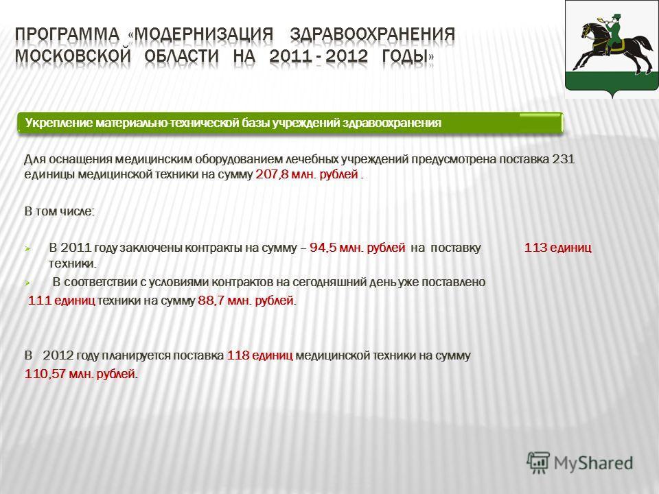 Для оснащения медицинским оборудованием лечебных учреждений предусмотрена поставка 231 единицы медицинской техники на сумму 207,8 млн. рублей. В том числе: В 2011 году заключены контракты на сумму – 94,5 млн. рублей на поставку 113 единиц техники. В