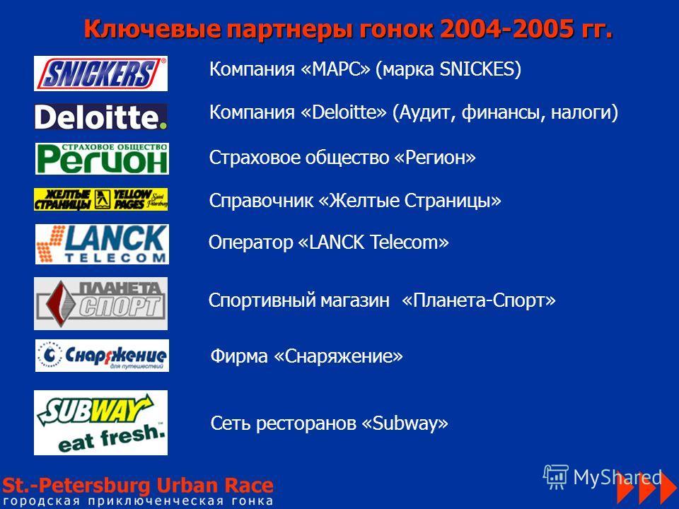 Ключевые партнеры гонок 2004-2005 гг. Компания «МАРС» (марка SNICKES) Компания «Deloitte» (Аудит, финансы, налоги) Страховое общество «Регион» Справочник «Желтые Страницы» Оператор «LANCK Telecom» Фирма «Снаряжение» Сеть ресторанов «Subway» Спортивны