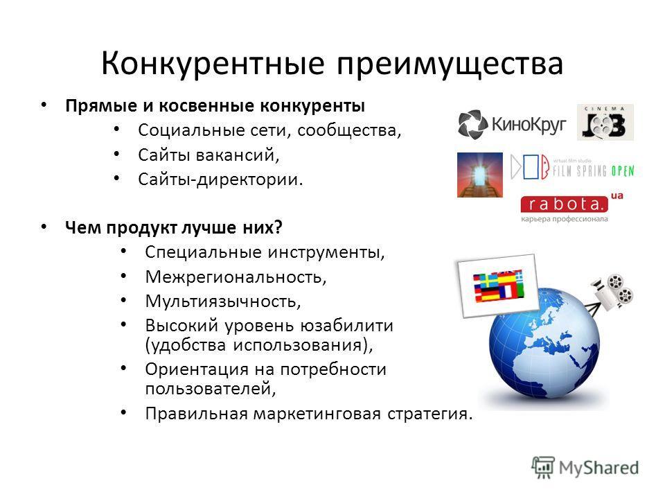 Конкурентные преимущества Прямые и косвенные конкуренты Социальные сети, сообщества, Сайты вакансий, Сайты-директории. Чем продукт лучше них? Специальные инструменты, Межрегиональность, Мультиязычность, Высокий уровень юзабилити (удобства использован