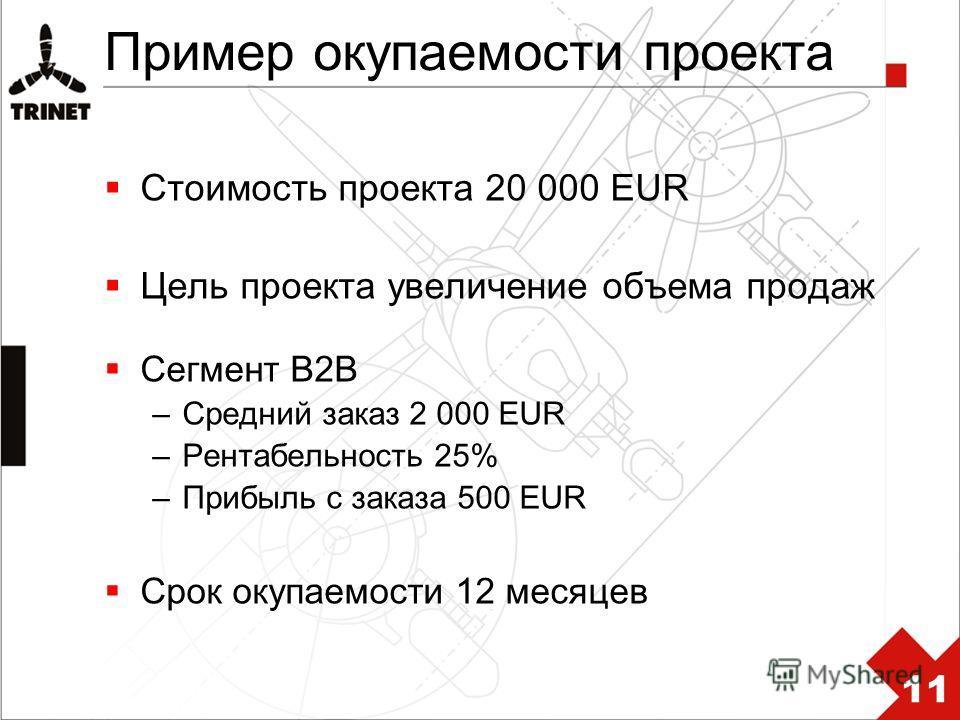Пример окупаемости проекта Стоимость проекта 20 000 EUR Цель проекта увеличение объема продаж Сегмент B2B –Средний заказ 2 000 EUR –Рентабельность 25% –Прибыль с заказа 500 EUR Срок окупаемости 12 месяцев 11