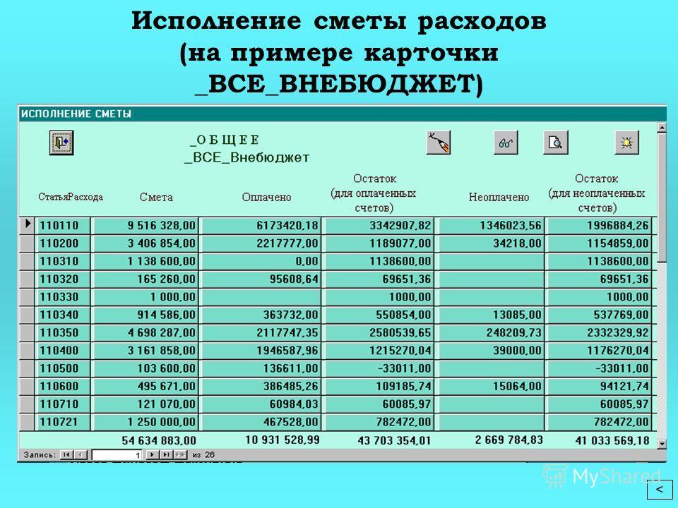 Исполнение сметы расходов (на примере карточки _ВСЕ_ВНЕБЮДЖЕТ)