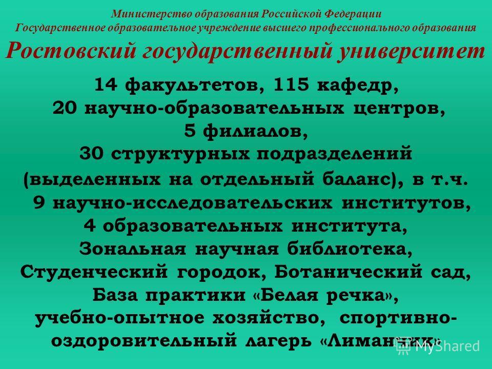 Министерство образования Российской Федерации Государственное образовательное учреждение высшего профессионального образования Ростовский государственный университет 14 факультетов, 115 кафедр, 20 научно-образовательных центров, 5 филиалов, 30 структ