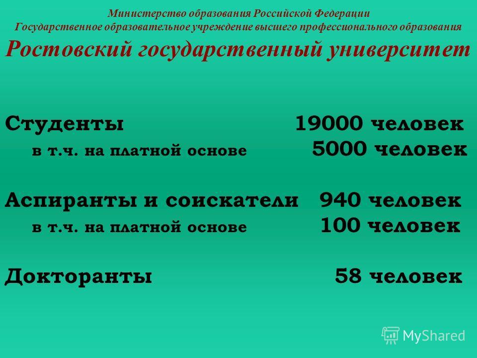 Министерство образования Российской Федерации Государственное образовательное учреждение высшего профессионального образования Ростовский государственный университет Студенты 19000 человек в т.ч. на платной основе 5000 человек Аспиранты и соискатели