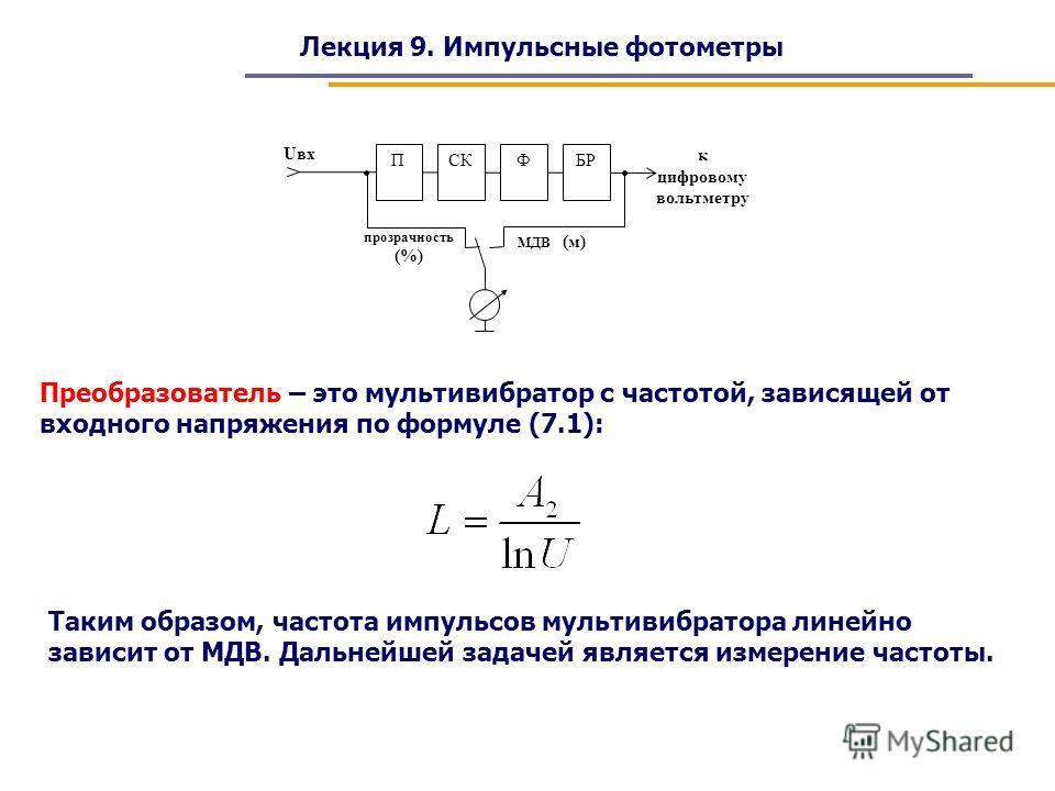 Лекция 9. Импульсные фотометры ПСКФБР к цифровому вольтметру Uвх прозрачность (%) МДВ (м) Преобразователь – это мультивибратор с частотой, зависящей от входного напряжения по формуле (7.1): Таким образом, частота импульсов мультивибратора линейно зав