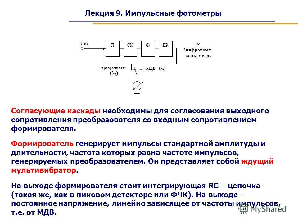 Лекция 9. Импульсные фотометры ПСКФБР к цифровому вольтметру Uвх прозрачность (%) МДВ (м) Согласующие каскады необходимы для согласования выходного сопротивления преобразователя со входным сопротивлением формирователя. Формирователь генерирует импуль