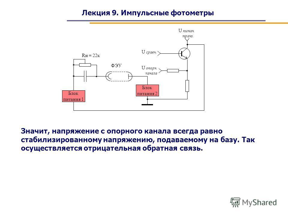 Лекция 9. Импульсные фотометры U питан. транз. Блок питания 2 Блок питания 1 U сравн. U опорн. канала Rн = 22к ФЭУ Значит, напряжение с опорного канала всегда равно стабилизированному напряжению, подаваемому на базу. Так осуществляется отрицательная