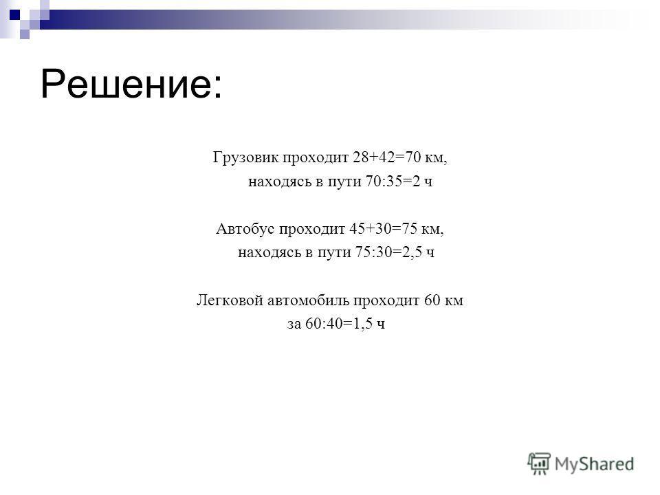 Решение: Грузовик проходит 28+42=70 км, находясь в пути 70:35=2 ч Автобус проходит 45+30=75 км, находясь в пути 75:30=2,5 ч Легковой автомобиль проходит 60 км за 60:40=1,5 ч