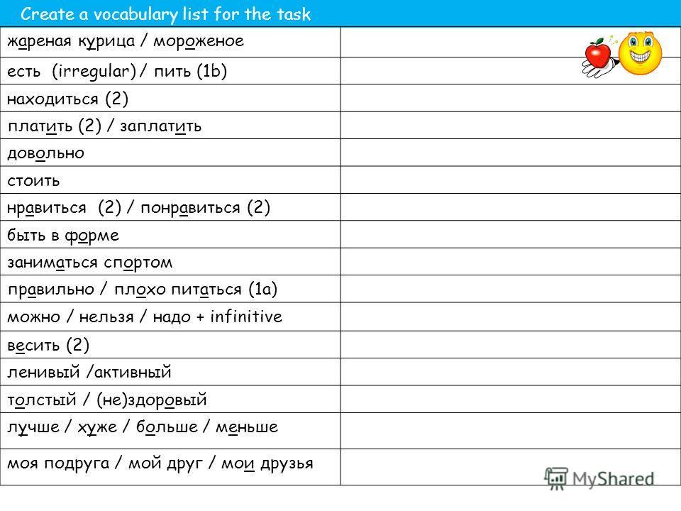 Create a vocabulary list for the task жареная курица / мороженое есть (irregular) / пить (1b) находиться (2) платить (2) / заплатить довольно стоить нравиться (2) / понравиться (2) быть в форме заниматься спортом правильно / плохо питаться (1а) можно
