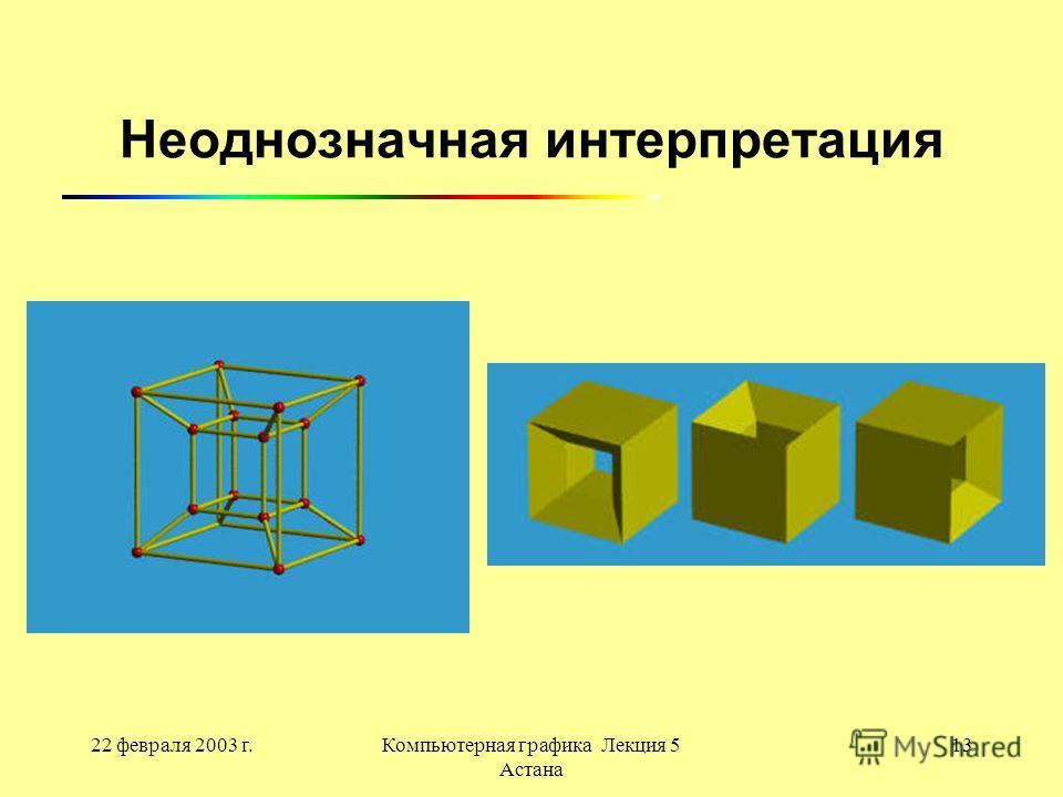 22 февраля 2003 г.Компьютерная графика Лекция 5 Астана 13 Неоднозначная интерпретация