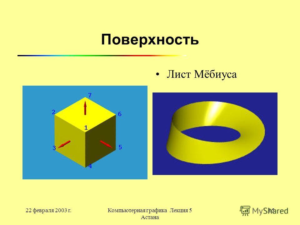 22 февраля 2003 г.Компьютерная графика Лекция 5 Астана 15 Поверхность Лист Мёбиуса