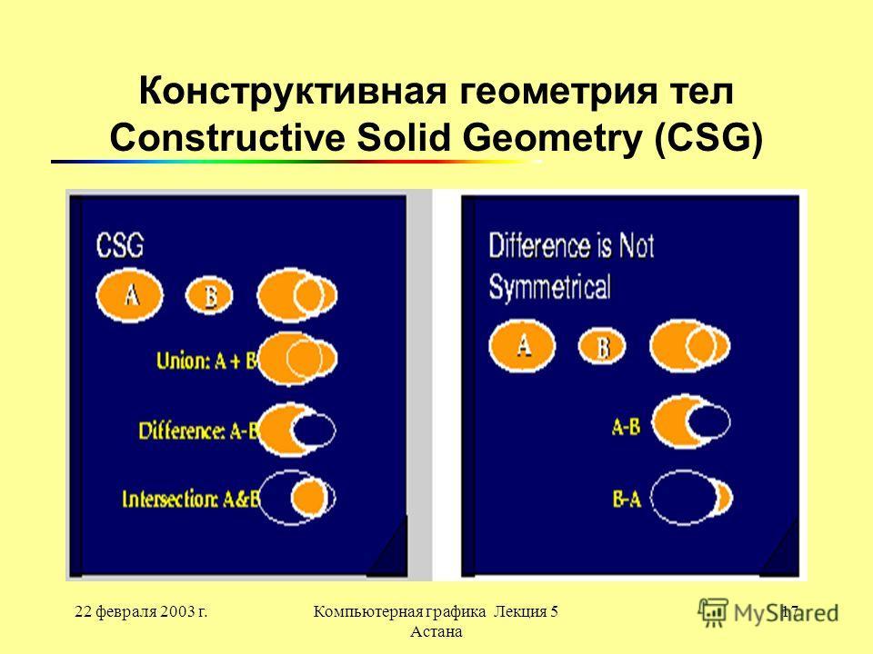 22 февраля 2003 г.Компьютерная графика Лекция 5 Астана 17 Конструктивная геометрия тел Constructive Solid Geometry (CSG)