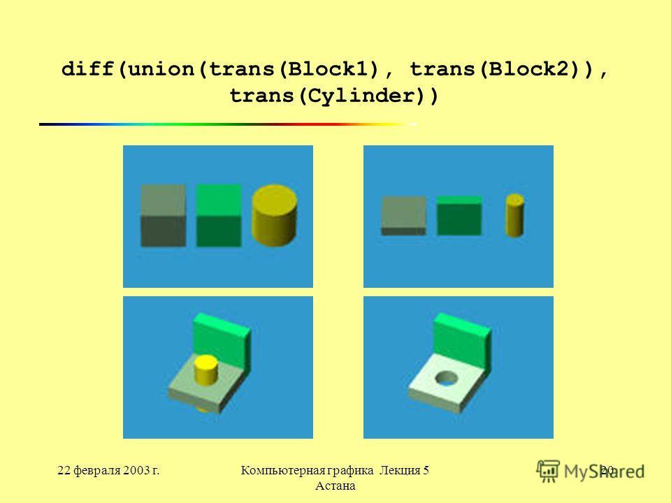 22 февраля 2003 г.Компьютерная графика Лекция 5 Астана 20 diff(union(trans(Block1), trans(Block2)), trans(Cylinder))