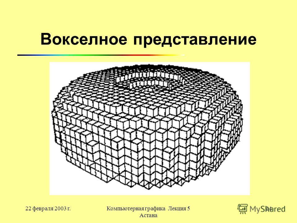 22 февраля 2003 г.Компьютерная графика Лекция 5 Астана 24 Вокселное представление