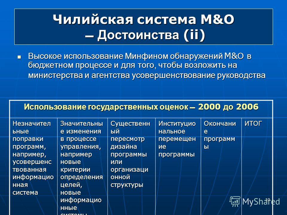 10 Чилийская система M&О Достоинства (ii) Высокое использование Минфином обнаружений M& О в бюджетном процессе и для того, чтобы возложить на министерства и агентства усовершенствование руководства Высокое использование Минфином обнаружений M& О в бю