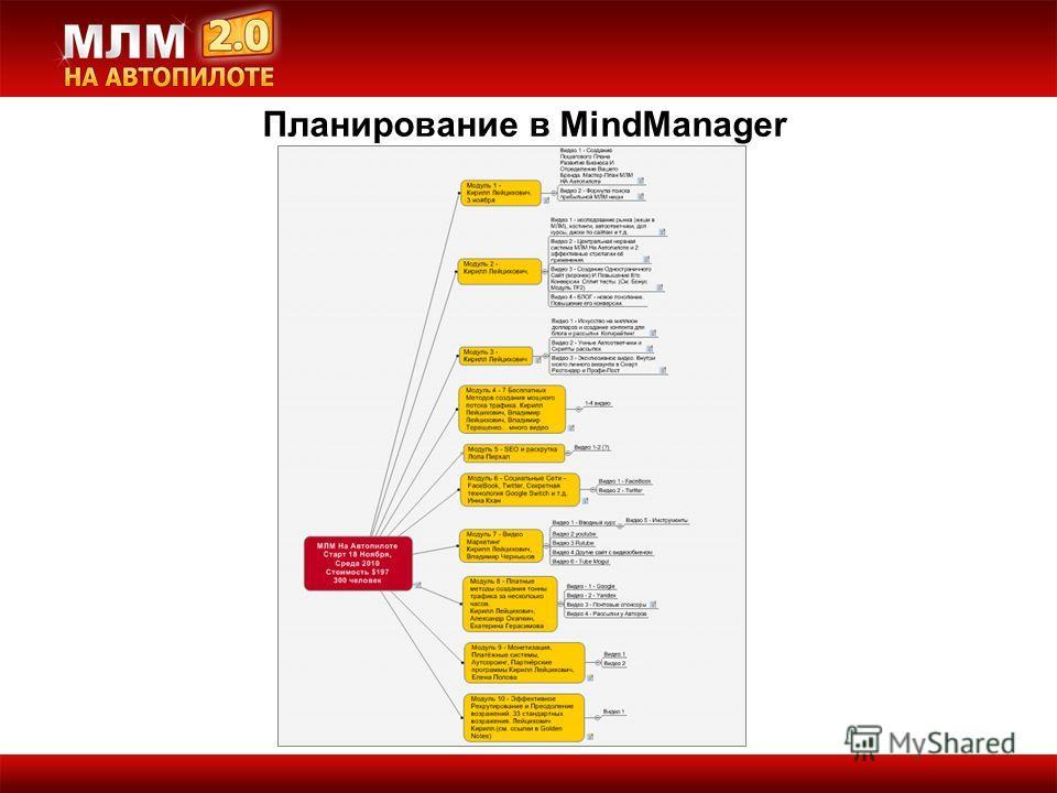 Планирование в MindManager