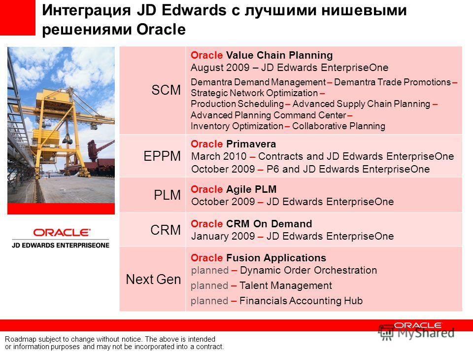 Интеграция JD Edwards с лучшими нишевыми решениями Oracle SCM Oracle Value Chain Planning August 2009 – JD Edwards EnterpriseOne Demantra Demand Management – Demantra Trade Promotions – Strategic Network Optimization – Production Scheduling – Advance