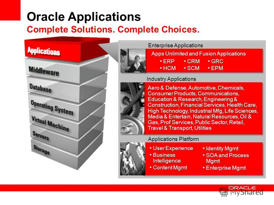 Enterprise Applications Oracle Applications Complete Solutions. Complete Choices. Applications Platform CRM CRM SCM SCM ERP ERP HCM HCM Apps Unlimited and Fusion Applications Industry Applications GRC GRC EPM EPM User Experience User Experience Busin