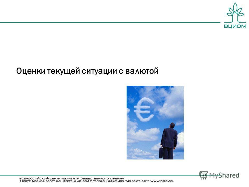 Оценки текущей ситуации с валютой