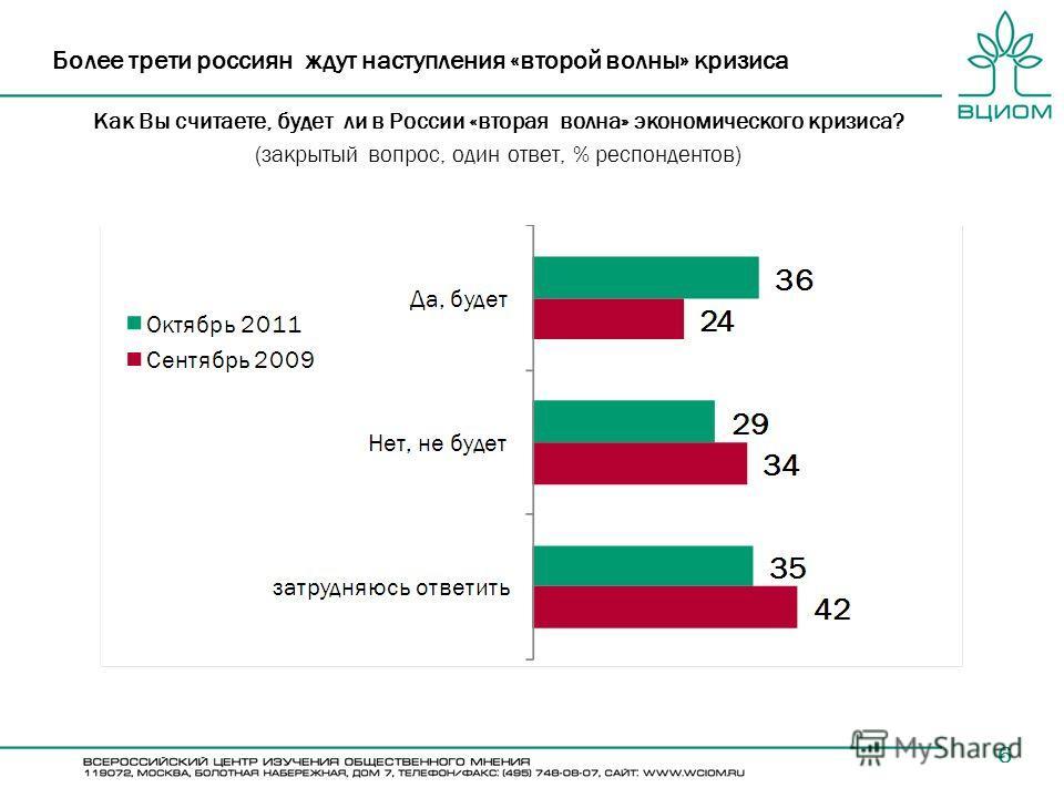 6 Более трети россиян ждут наступления «второй волны» кризиса Как Вы считаете, будет ли в России «вторая волна» экономического кризиса? (закрытый вопрос, один ответ, % респондентов)