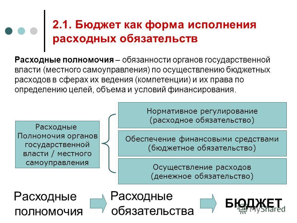 2.1. Бюджет как форма исполнения расходных обязательств Расходные полномочия – обязанности органов государственной власти (местного самоуправления) по осуществлению бюджетных расходов в сферах их ведения (компетенции) и их права по определению целей,