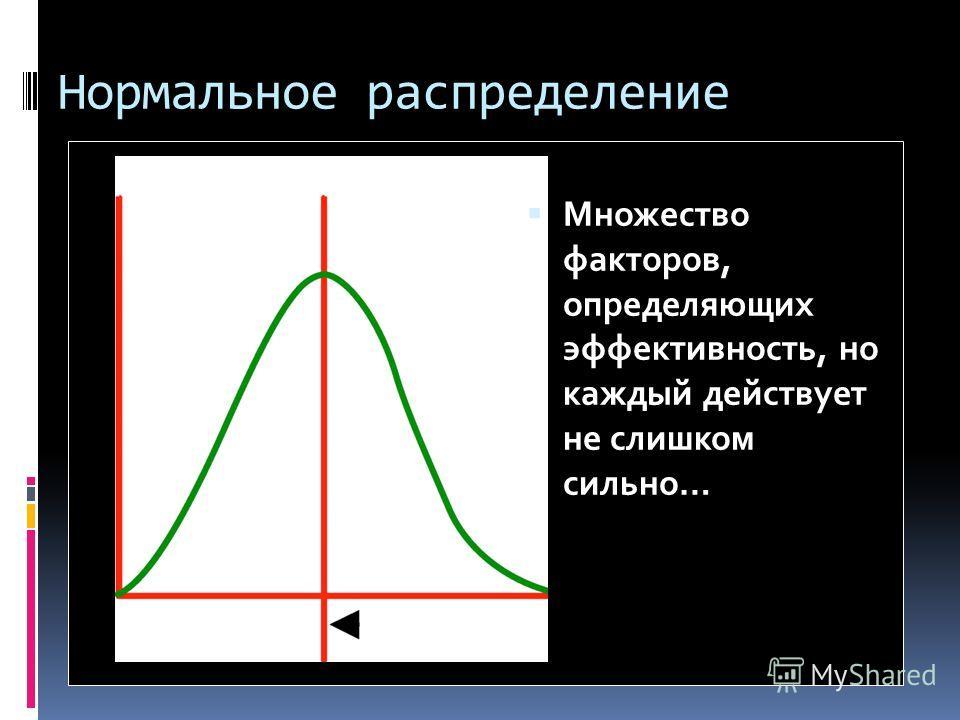 Нормальное распределение Множество факторов, определяющих эффективность, но каждый действует не слишком сильно…