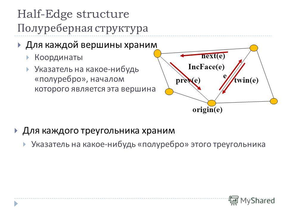 Half-Edge structure Полуреберная структура Для каждой вершины храним Координаты Указатель на какое - нибудь « полуребро », началом которого является эта вершина Для каждого треугольника храним Указатель на какое-нибудь «полуребро» этого треугольника