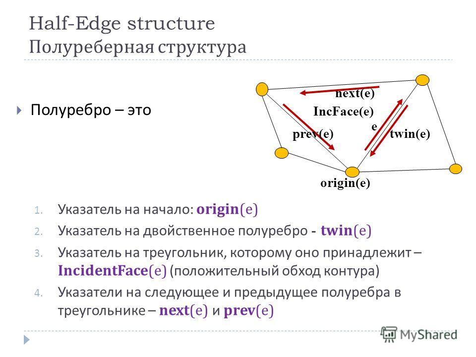 Half-Edge structure Полуреберная структура Полуребро – это e twin(e) origin(e) IncFace(e) prev(e) next(e) 1. Указатель на начало: origin(e) 2. Указатель на двойственное полуребро - twin(e) 3. Указатель на треугольник, которому оно принадлежит – Incid