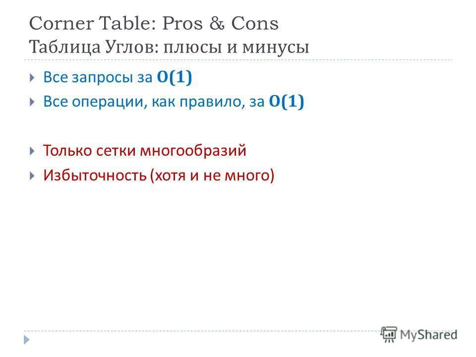 Corner Table: Pros & Cons Таблица Углов : плюсы и минусы Все запросы за O(1) Все операции, как правило, за O(1) Только сетки многообразий Избыточность ( хотя и не много )