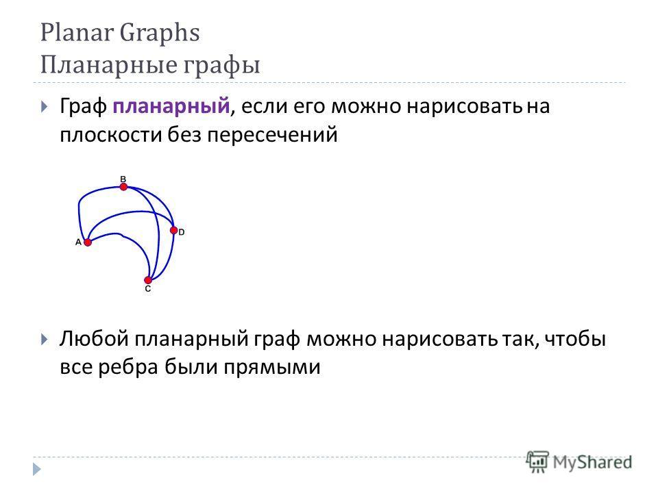 Planar Graphs Планарные графы Граф планарный, если его можно нарисовать на плоскости без пересечений Любой планарный граф можно нарисовать так, чтобы все ребра были прямыми