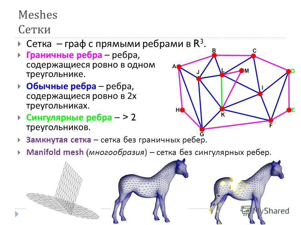 Meshes Сетки Сетка – граф с прямыми ребрами в R 3. Граничные ребра – ребра, содержащиеся ровно в одном треугольнике. Обычные ребра – ребра, содержащиеся ровно в 2 х треугольниках. Сингулярные ребра – > 2 треугольников. Замкнутая сетка – сетка без гра