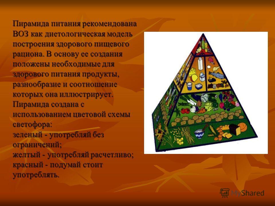 Пирамида питания рекомендована ВОЗ как диетологическая модель построения здорового пищевого рациона. В основу ее создания положены необходимые для здорового питания продукты, разнообразие и соотношение которых она иллюстрирует. Пирамида создана с исп