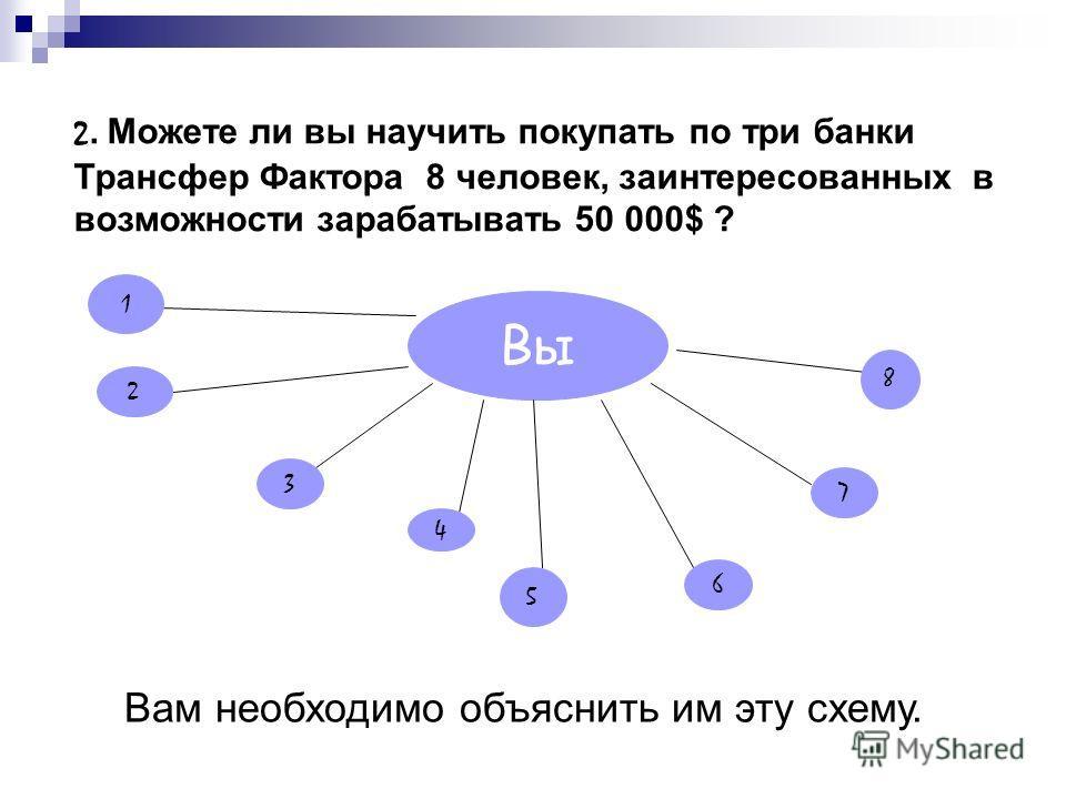 2. Можете ли вы научить покупать по три банки Трансфер Фактора 8 человек, заинтересованных в возможности зарабатывать 50 000$ ? Вы 1 2 3 4 5 6 7 8 Вам необходимо объяснить им эту схему.