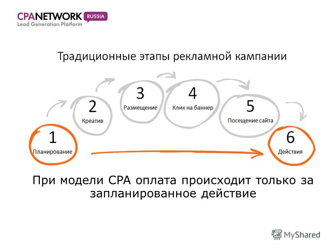 При модели CPA оплата происходит только за запланированное действие 5