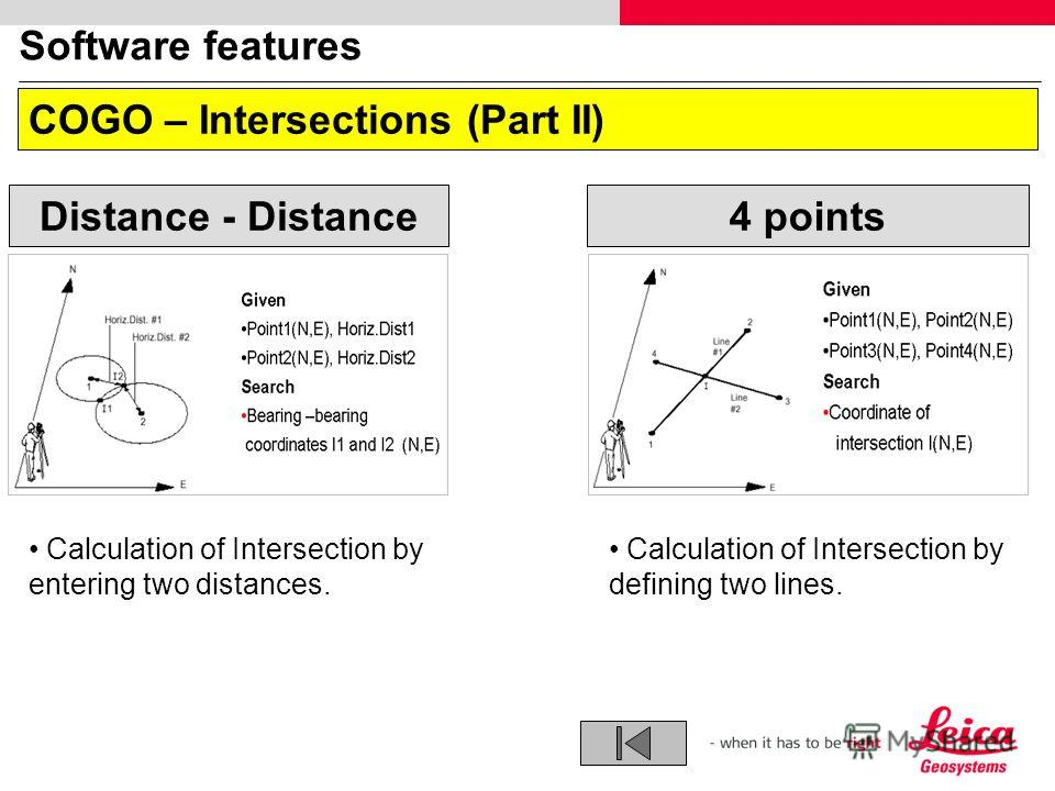 Software features COGO – Intersections (Part II) 4 pointsDistance - Distance Calculation of Intersection by entering two distances. Calculation of Intersection by defining two lines.