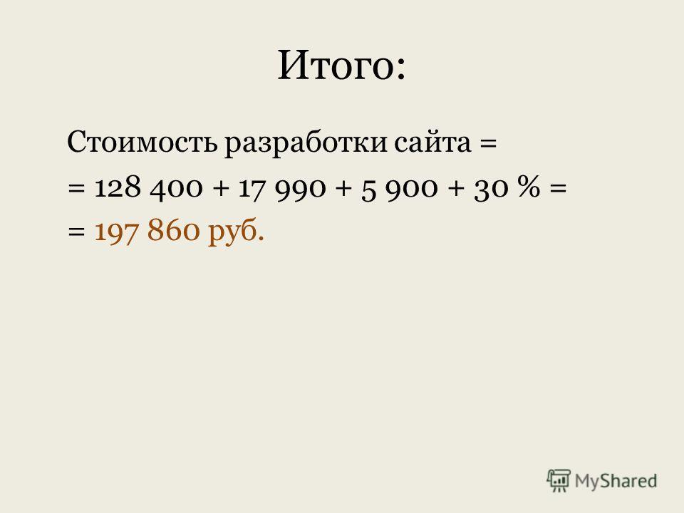 Итого: Стоимость разработки сайта = = 128 400 + 17 990 + 5 900 + 30 % = = 197 860 руб.