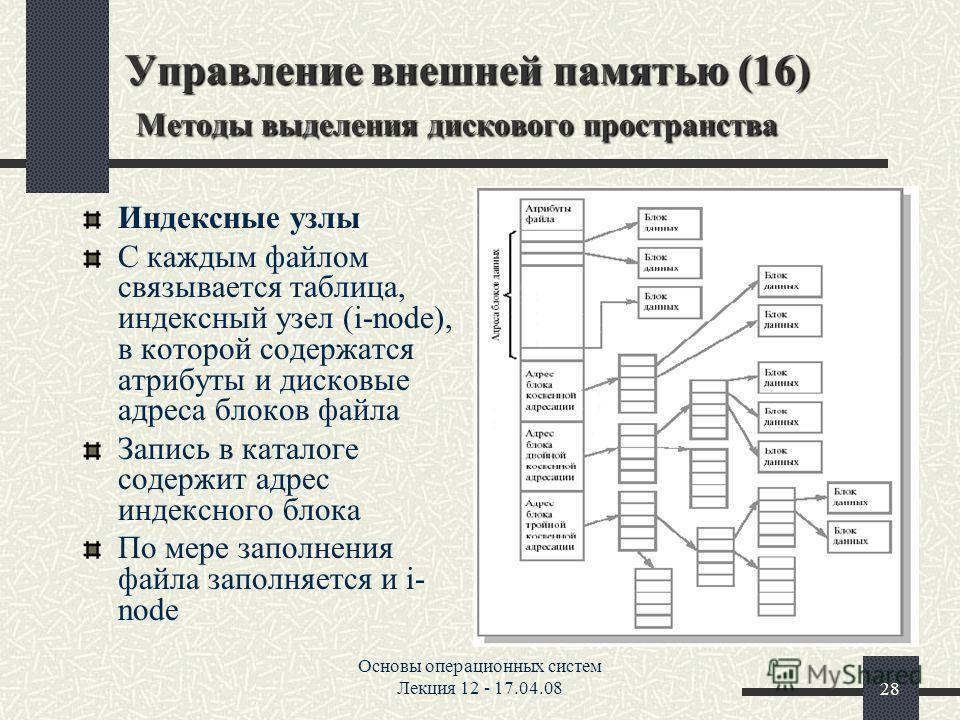 Основы операционных систем Лекция 12 - 17.04.0828 Управление внешней памятью (16) Методы выделения дискового пространства Индексные узлы С каждым файлом связывается таблица, индексный узел (i-node), в которой содержатся атрибуты и дисковые адреса бло