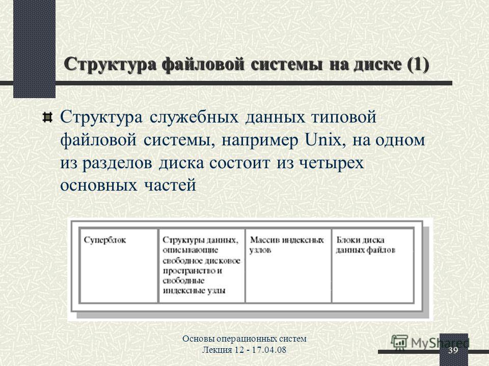 Основы операционных систем Лекция 12 - 17.04.0839 Структура файловой системы на диске (1) Структура служебных данных типовой файловой системы, например Unix, на одном из разделов диска состоит из четырех основных частей