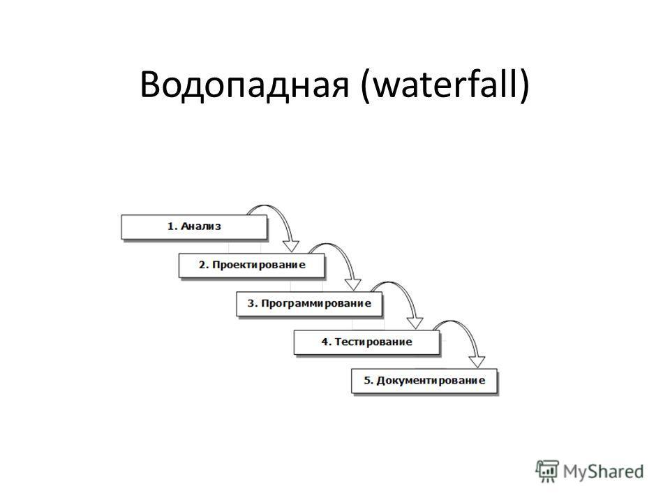 Водопадная (waterfall)
