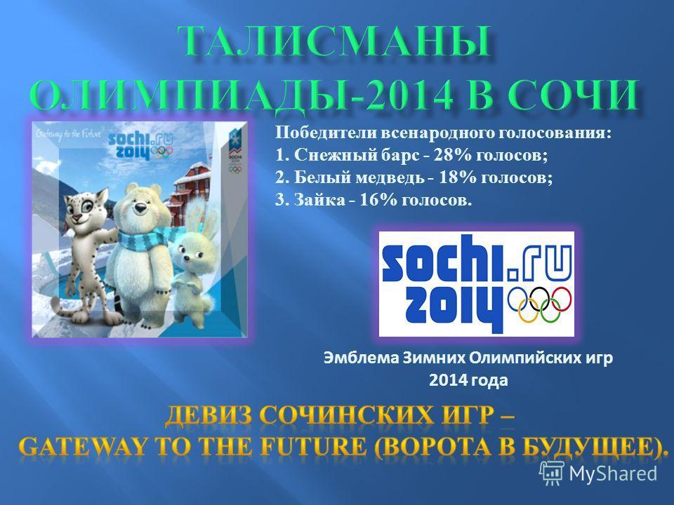 Эмблема Зимних Олимпийских игр 2014 года Победители всенародного голосования : 1. Снежный барс - 28% голосов ; 2. Белый медведь - 18% голосов ; 3. Зайка - 16% голосов.