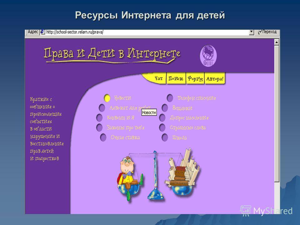 Ресурсы Интернета для детей