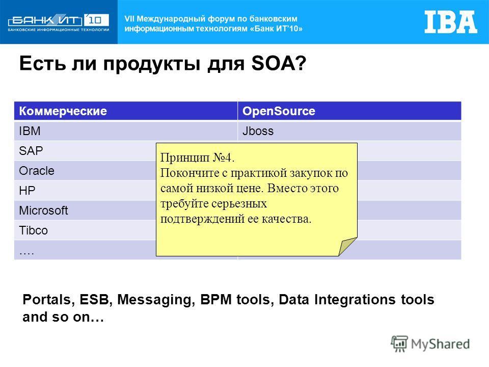 КоммерческиеOpenSource IBMJboss SAPApache OracleMule HPFuse Microsoft Tibco …. Есть ли продукты для SOA? Portals, ESB, Messaging, BPM tools, Data Integrations tools and so on… Принцип 4. Покончите с практикой закупок по самой низкой цене. Вместо этог