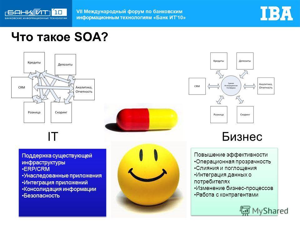 Что такое SOA? Поддержка существующей инфраструктуры ERP/CRM Унаследованные приложения Интеграция приложений Консолидация информации Безопасность Поддержка существующей инфраструктуры ERP/CRM Унаследованные приложения Интеграция приложений Консолидац