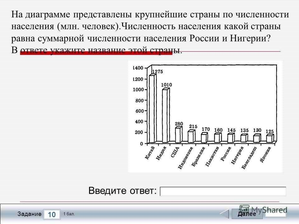 Далее 10 Задание 1 бал. Введите ответ: На диаграмме представлены крупнейшие страны по численности населения (млн. человек).Численность населения какой страны равна суммарной численности населения России и Нигерии? В ответе укажите название этой стран