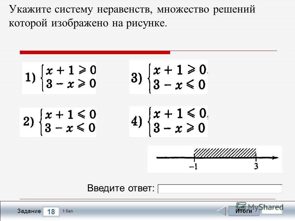 Итоги 18 Задание 1 бал. Введите ответ: Укажите систему неравенств, множество решений которой изображено на рисунке.