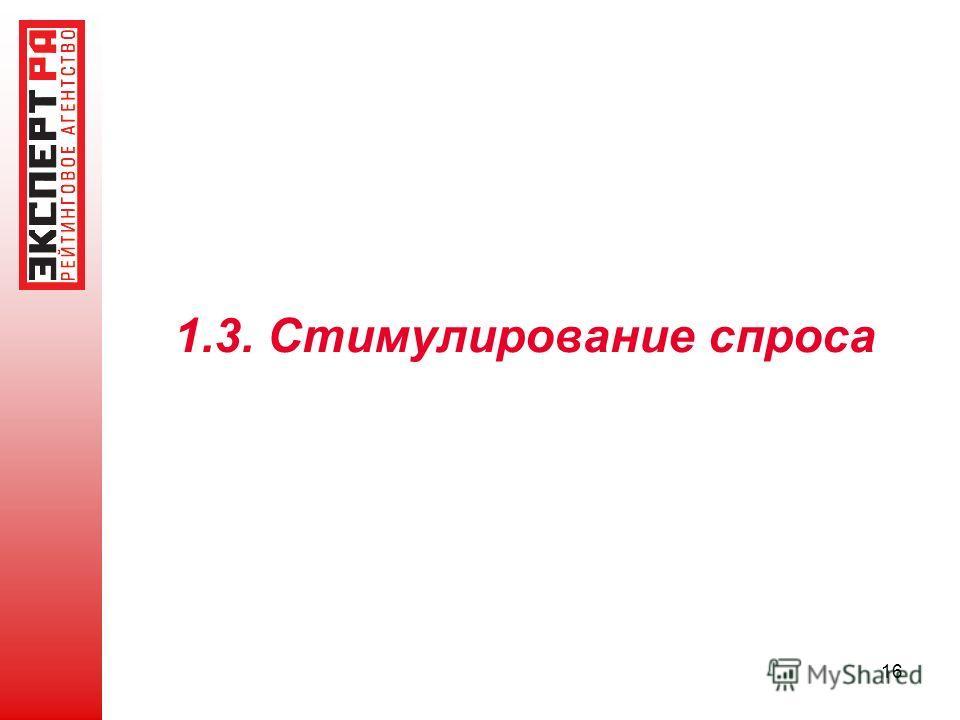 1.3. Стимулирование спроса 16